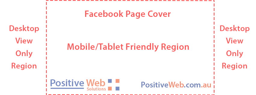Facebook Cover Template for Business Pages